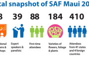 SAF Maui 2016 Draws Dozens of First-Time Attendees