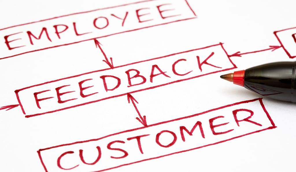 Review Notes, Employee Feedback for Future Holiday Success
